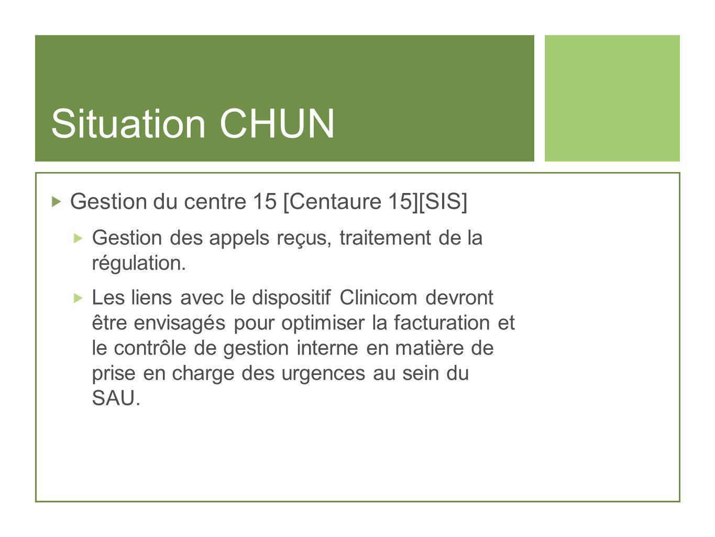 Situation CHUN Gestion du centre 15 [Centaure 15][SIS]